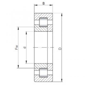 340 mm x 520 mm x 133 mm  ISO NUP3068 cylindrical roller bearings